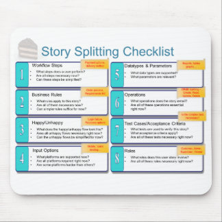 User Story Splitting Checklist Mouse Pad