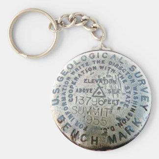 USGS survey marker Keychain