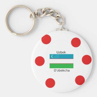 Uzbek Language And Uzbekistan Flag Design Keychain