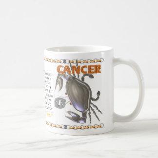 ValxArt Zodiac Yang Cancer Metal Bull 1961 2021 Coffee Mug