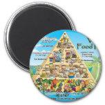 vegan-pyramid-800x600 2 inch round magnet
