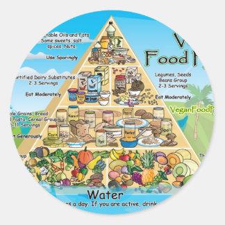 vegan-pyramid-800x600 classic round sticker