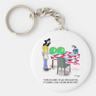 Vegetable Cartoon 9269 Basic Round Button Keychain