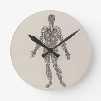 Veins and Arteries Wallclocks