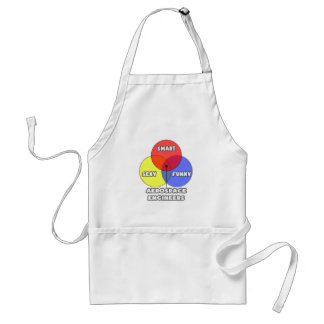 Venn Diagram .. Aerospace Engineers Standard Apron