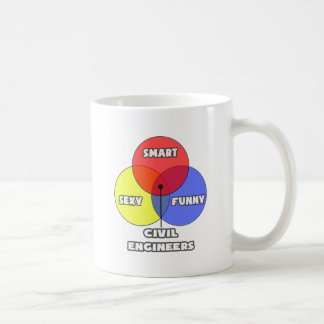 Venn Diagram .. Civil Engineers Coffee Mug