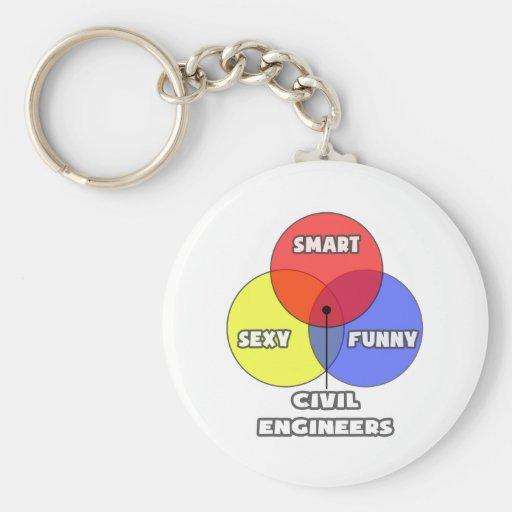 Venn Diagram .. Civil Engineers Key Chains
