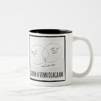 Venn Diagram Mug
