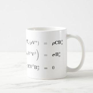 Very nerdy, perhaps nerdiest ever, mug