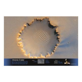 Victoria Crater on Mars Art Photo
