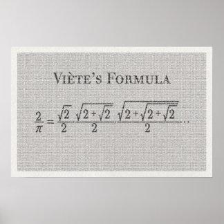 Viète's Pi Formula - Math Poster
