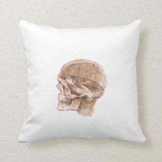 View of a Skull Leonardo da Vinci Pillow
