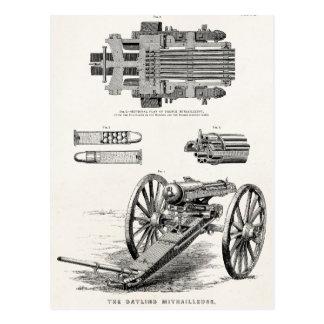 Vintage 1800s Gatling Gun Machine Guns Template Postcard