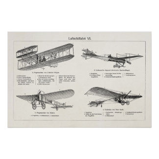 Vintage Airplane Retro Old Biplane Antique Planes Poster