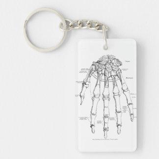 Vintage Anatomy   Bones of the Hand Single-Sided Rectangular Acrylic Keychain