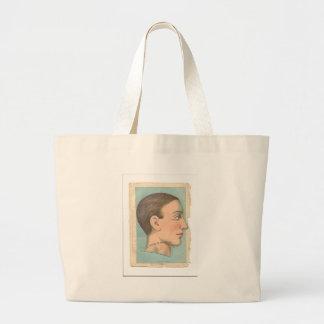Vintage Anatomy Photo Head Canvas Bags