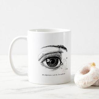 Vintage Anatomy The Human Eye Coffee Mug