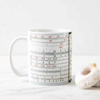 Vintage Antique Slide Rule Close-Up Coffee Mug
