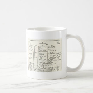 Vintage Apollo 11 Flight Plan Coffee Mug