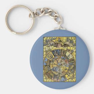 Vintage Astrology, Renaisance Zodiac Wheel, 1555 Basic Round Button Keychain