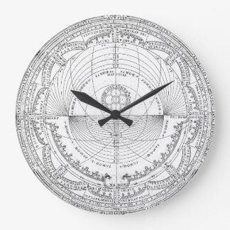 "Vintage ""Astronomical Chart"" Wall Clock"