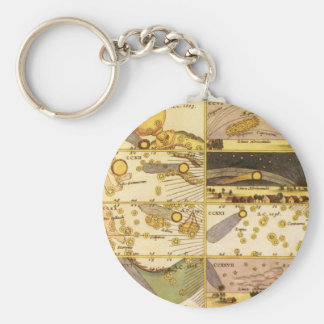 Vintage Astronomy, Antique Constellations Stars Basic Round Button Keychain