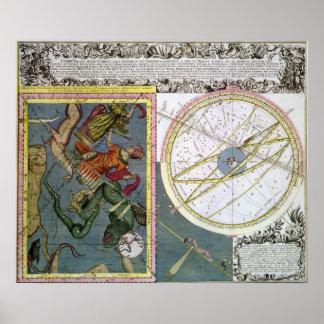 Vintage Astronomy Celestial by Matthaeus Seutter Poster