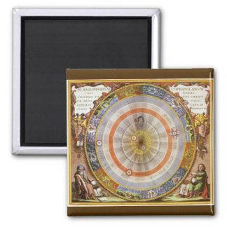 Vintage Astronomy Celestial Copernican Planisphere Square Magnet
