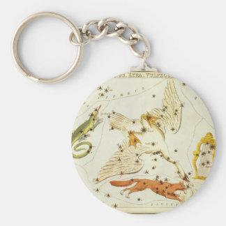 Vintage Astronomy, Constellations Stars Chart Map Basic Round Button Keychain