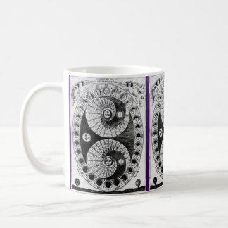 Vintage Astronomy  Kircher Lunation Coffee Mug