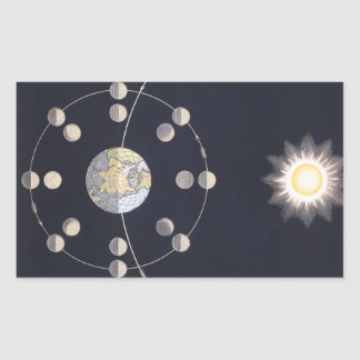 Vintage Astronomy, Phases of the Moon with Earth Sticker