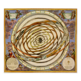Vintage Astronomy Planets Orbit, Andreas Cellarius Poster