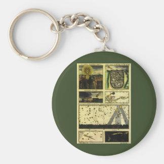 Vintage Astronomy, Stella Magorum, Celestial Stars Basic Round Button Keychain