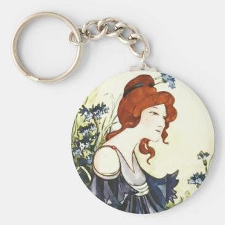 vintage basic round button keychain