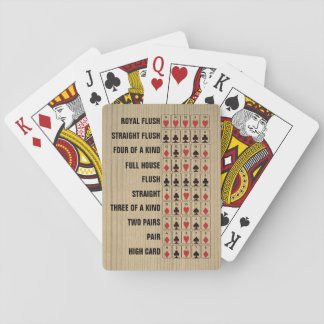 Vintage Beginner Texas Hold'em Poker Cards