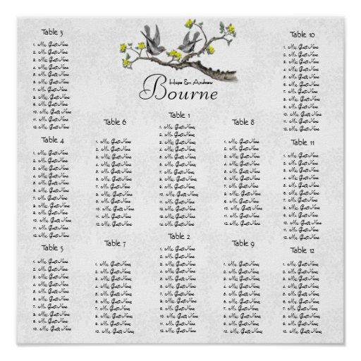 Vintage Birds Yellow Bloom Seating Chart 12 Tables Poster