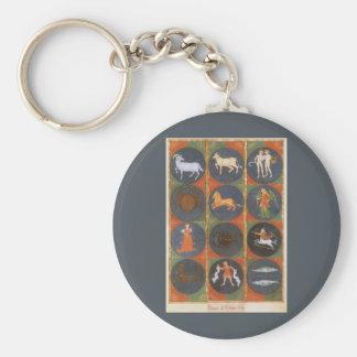 Vintage Celestial, Astrological Zodiac Chart, 1475 Basic Round Button Keychain