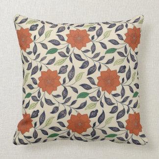 Vintage China Floral Pattern Art Throw Pillow