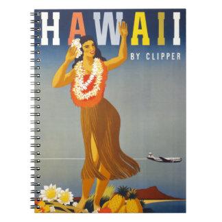 Vintage Hawaii Tourism Poster Scene Notebooks