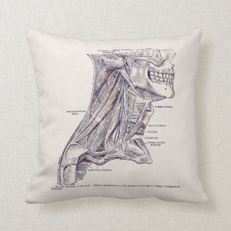 Vintage Human Anatomy Neck Muscles Old Paper Throw Pillows