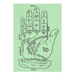 Vintage Image - Palmistry Chart Poster