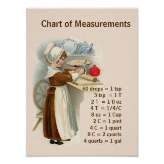 Vintage Image with Kitchen Measurements Poster