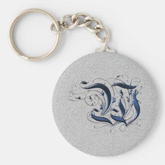 Vintage Initial W Keychain