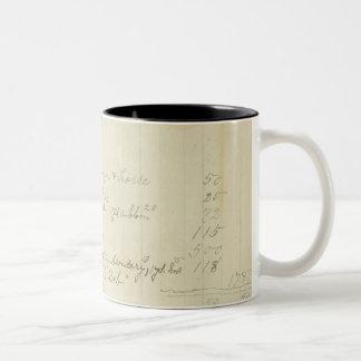 Vintage Journal Handwriting Mug