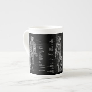 Vintage - Labelled Human Anatomy Muscles - Black Tea Cup