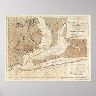 Vintage Map of Pensacola Florida (1780) Poster