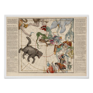 Vintage Map of the North Pole Poster