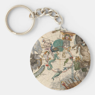 Vintage Map of the South Pole Keychain