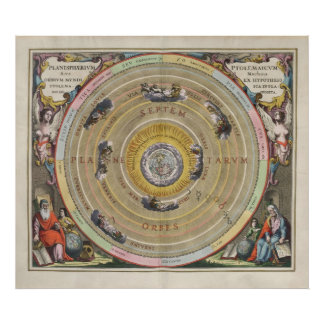 Vintage map Ptolemy planisphere - heavenly orbits Poster