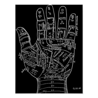 Vintage Palm Reading Poster